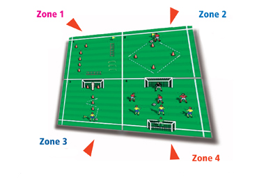 Super Soccer layout